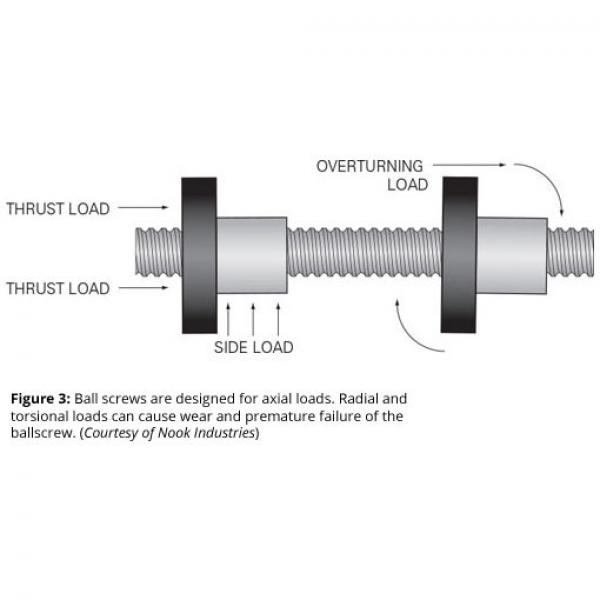 NSK 149TV01 THRUST BEARINGS For Adjusting Screws #2 image